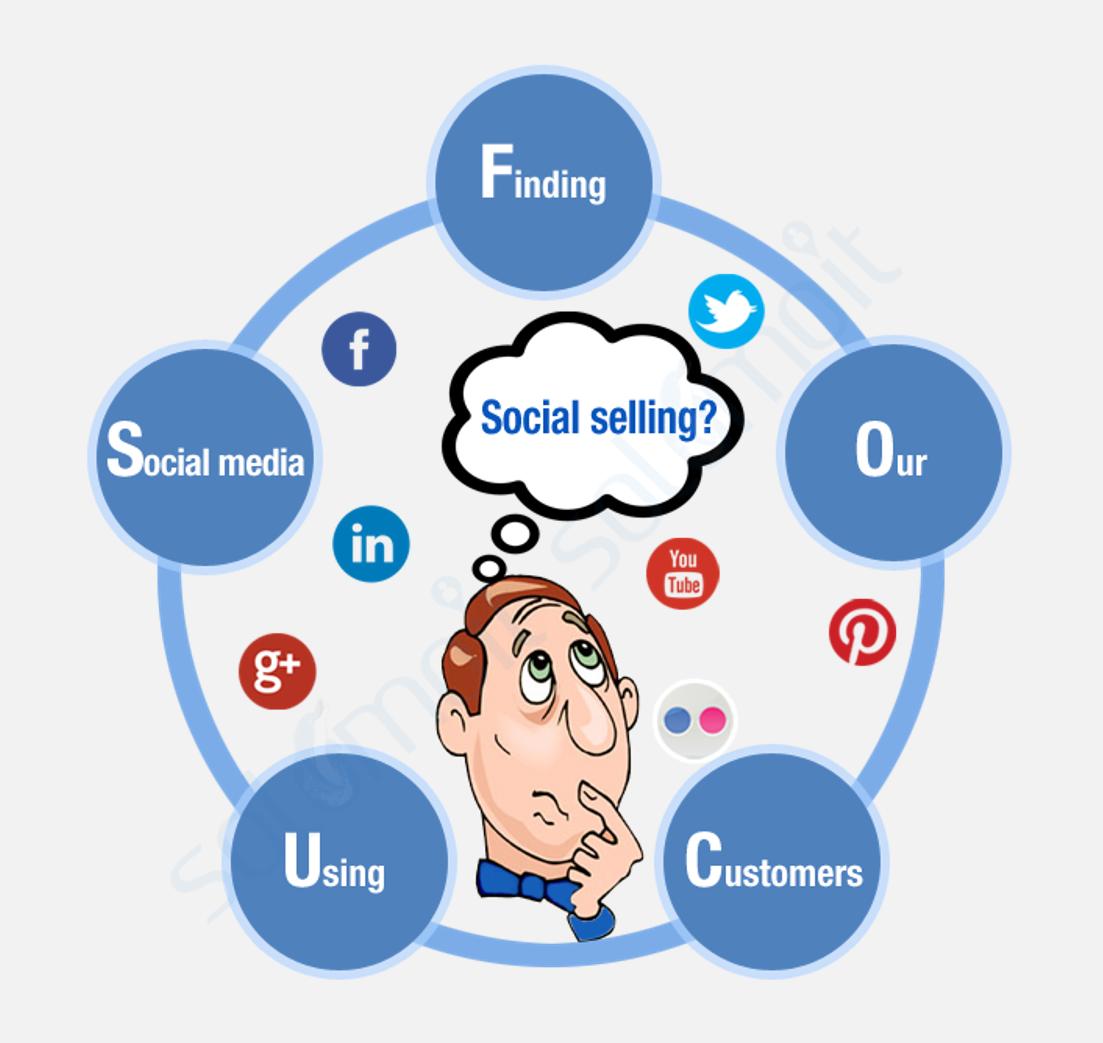 sabe o que é o social selling?