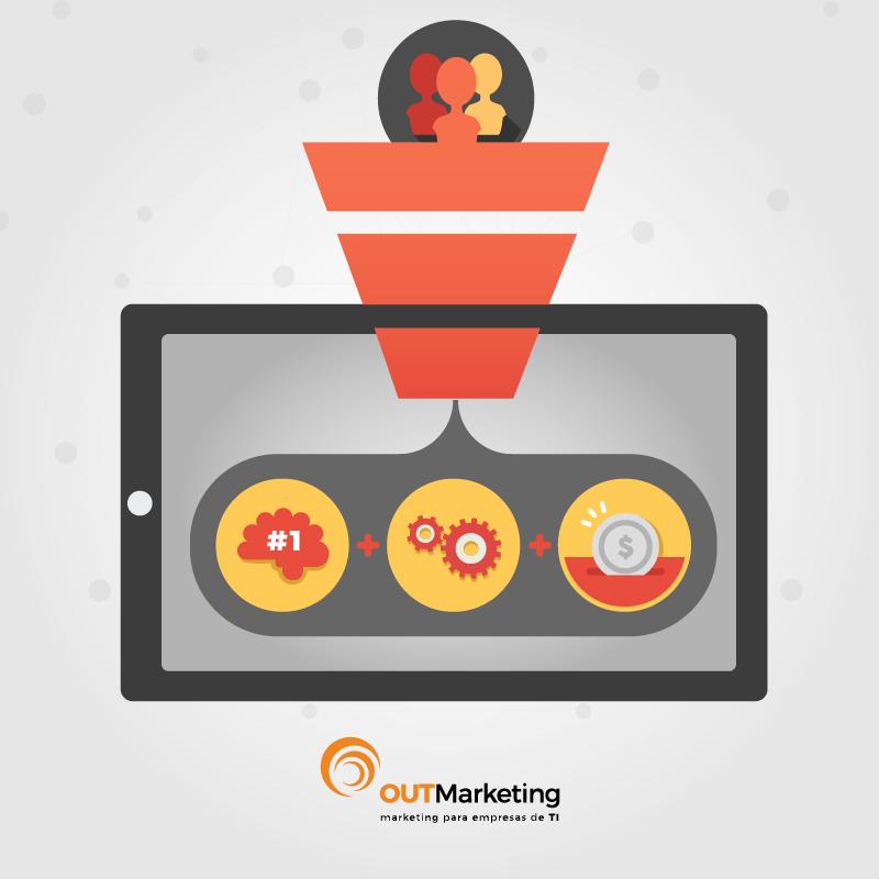 vantagens de investir numa estratégia de Inbound Marketing